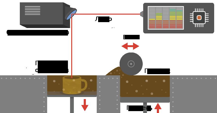 SLS 3D печать. Технология селективного спекания порошка