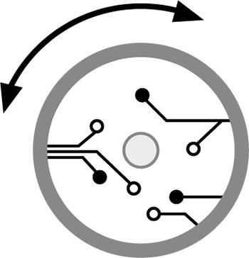 Функциональное колесо