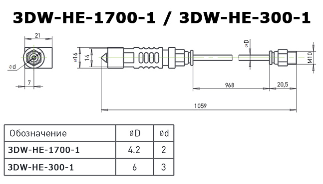 Схема HotEnd для 3D принтера