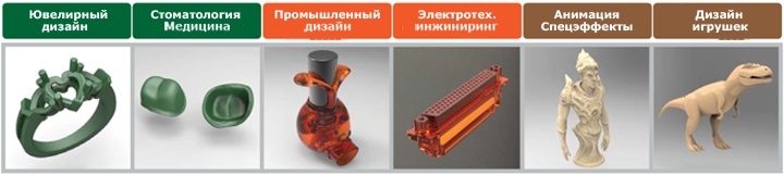 Основные категории применения Kevvox SP